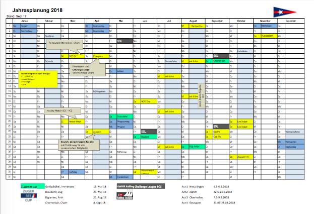 Jahresplanung SCC 2018