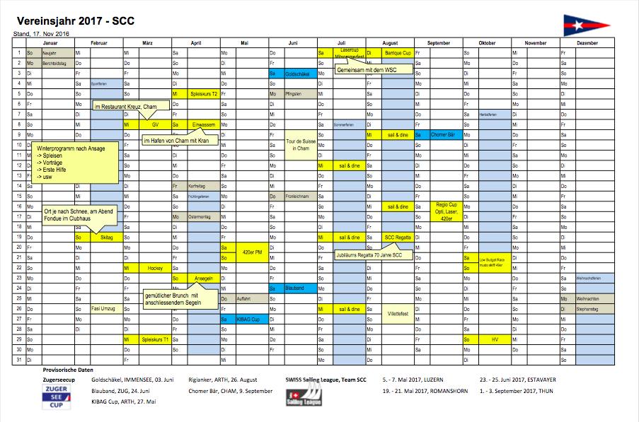 SCC Jahresplanung 2017